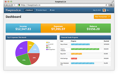 keeptrack in keep track of your personal finance and achieve your